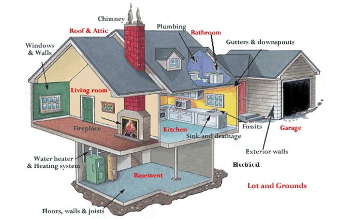 jason-house-inspection