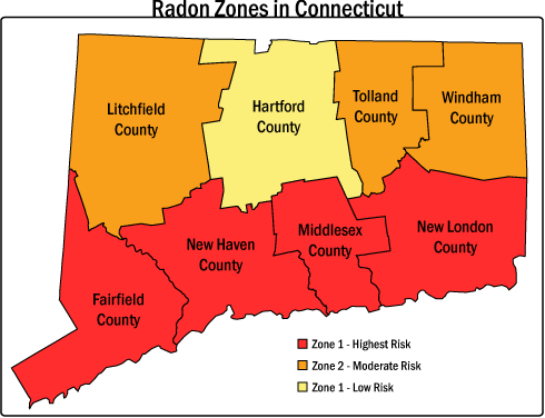 CT Radon map
